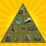 Hierarchy of GBs and City Development